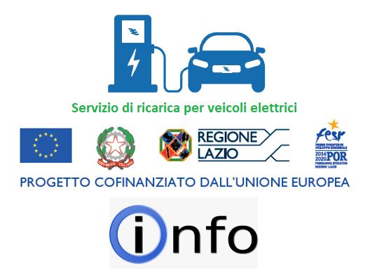 Avviato il servizio di Ricarica per Veicoli Elettrici